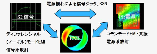 シミュレーション_総合